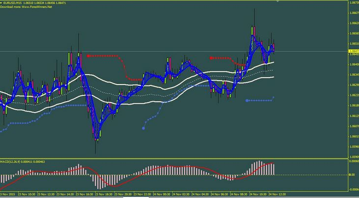 best forex profit trading