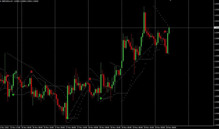 Forex pips striker indicator-v2