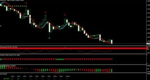 forex signals indicators