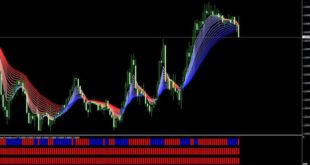 free stock trading system