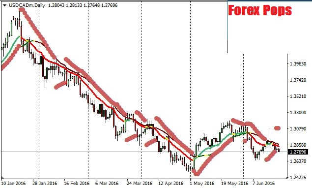 Forex pricing