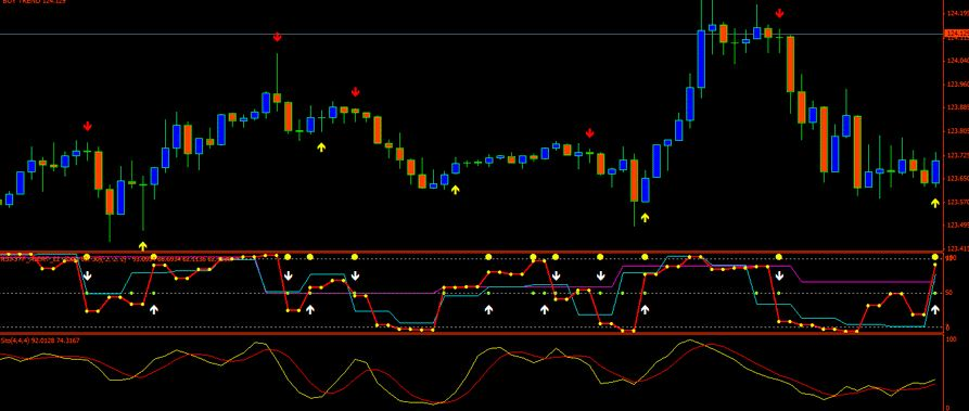 Binary options trading pairs