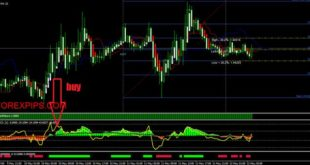 Forex valuta Trading