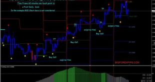 buy sell trading system