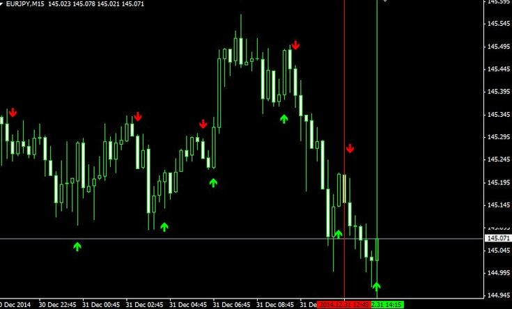 Metatrader 33 archives