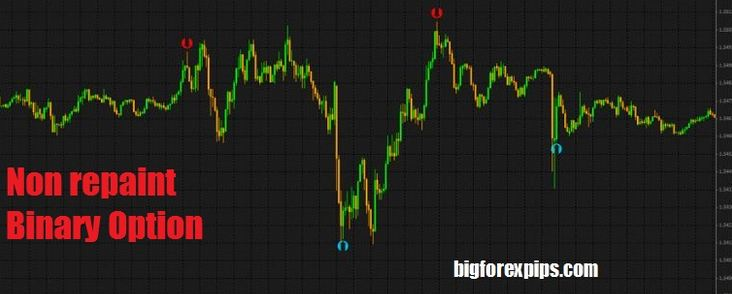 Best time of day to trade 60 second binary options