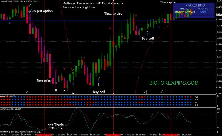 Genesis matrix trading system download