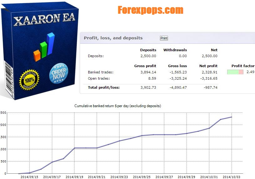 Forex ea robot free download