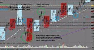 market maker indicator mt4