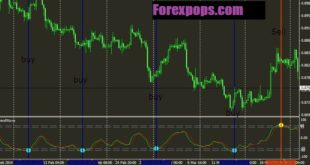 Forex trend indicators no repaint