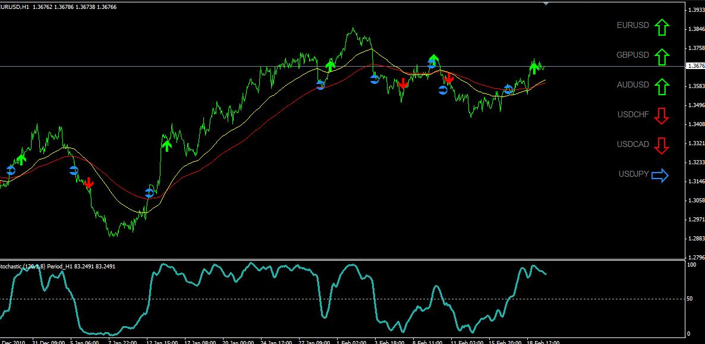 best trend indicator mt4