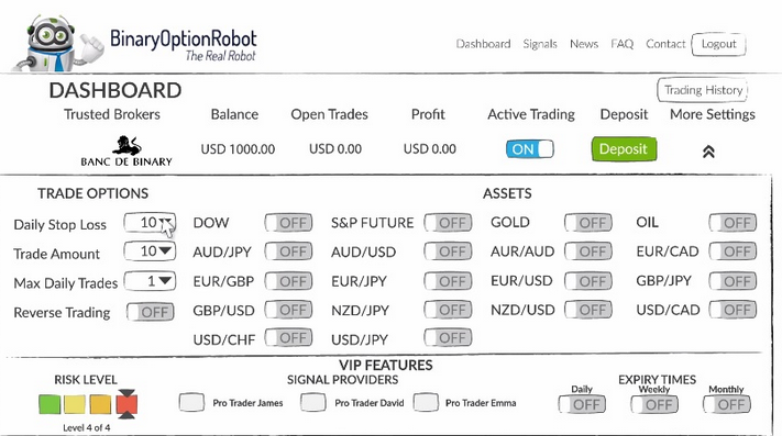 Binary options trading robot software
