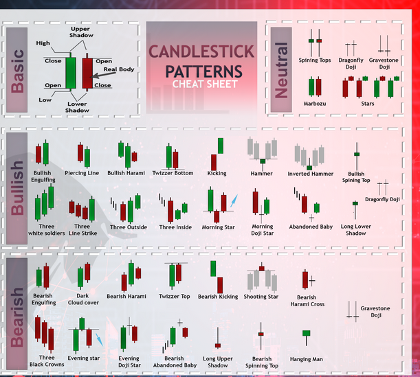 forex reversal candlestick patterns pdf