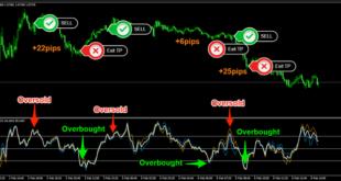 Download steve mauro mt4 indicators) market maker method - Forex Pops