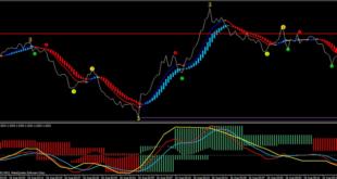 15 min forex trading strategy pdf