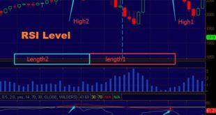 Download median renko mt4 indicator free - Forex Pops