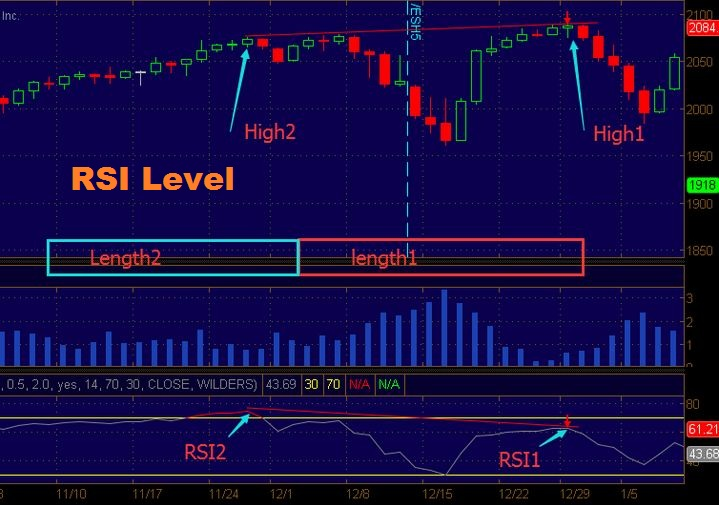 4Period RSI Buy/Sell Arrow Indicator MT4 Download (Alert Indicators