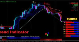 Download Gartley Harmonic Pattern indicator MT4 Free - Forex Pops