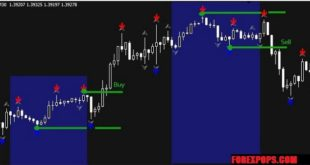 breakout forex systme