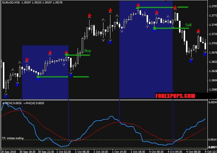 Best forex indicator 2021 free download fat cat with vest and cigar