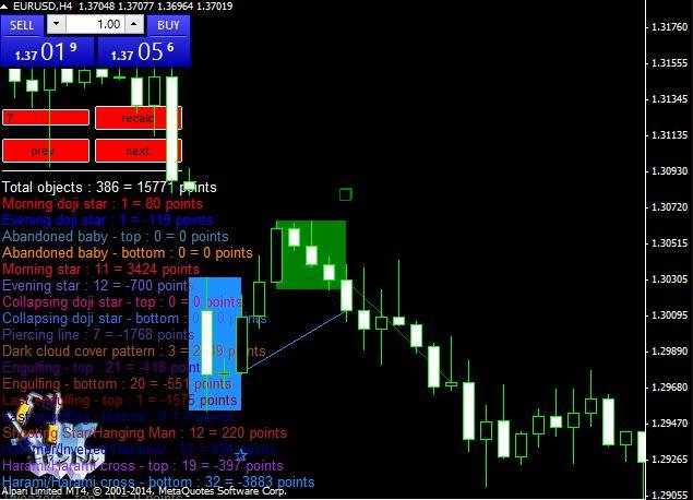Download Candlestick chart patterns