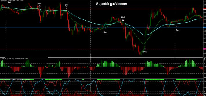 Phth indicator forex dushyant dave investment banker