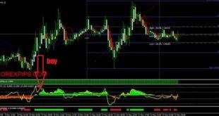 Forex valuta Trading