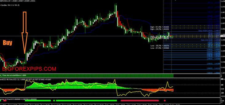 Download Forex valuta Trading system - Forex Pops