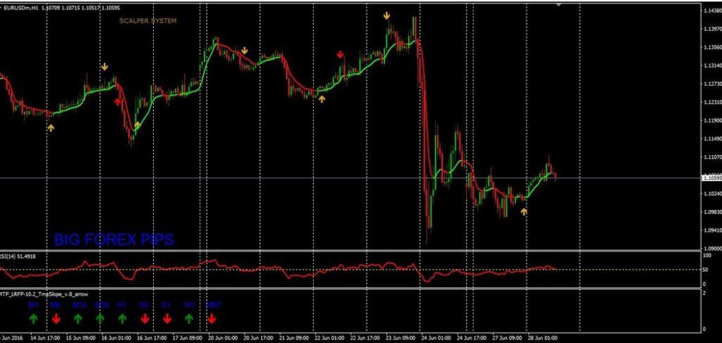 forexbank trading method
