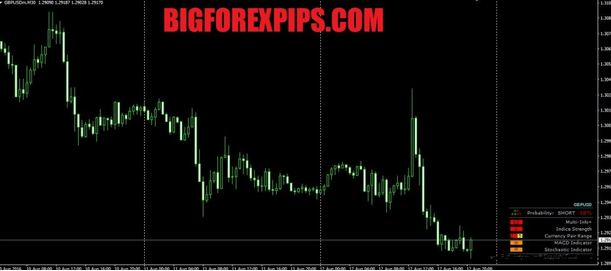Heart of forex probability meter free download