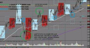 market maker indicator mt4