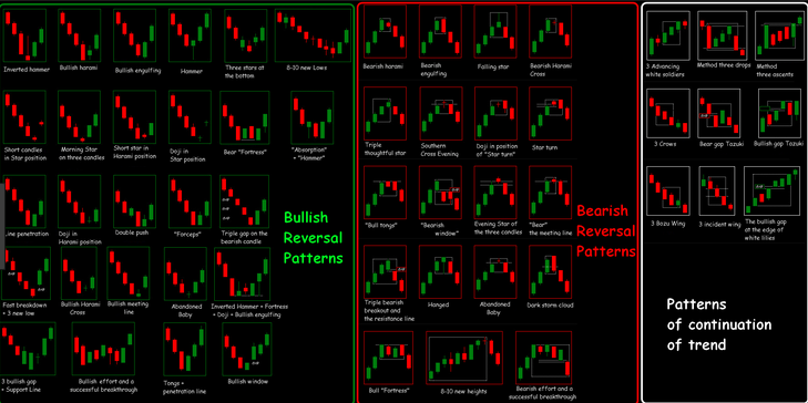 Candlestick patterns explained with examples