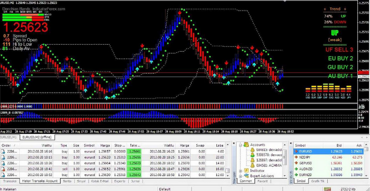 1 minute scalping strategy forex
