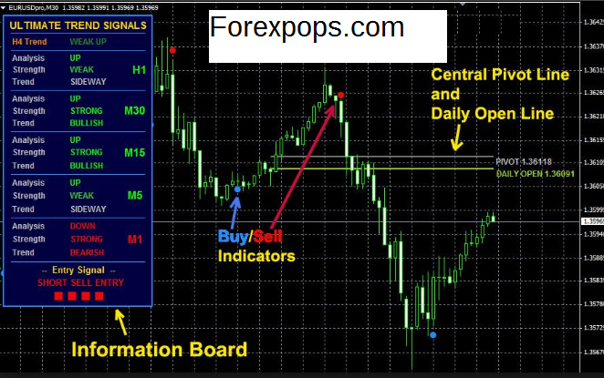 free live forex signal for mt4