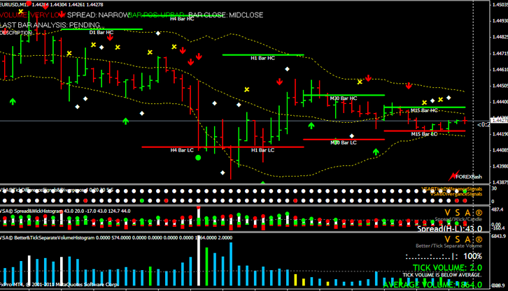 Altredo - The Best Forex, Stock, Futures, Options Robot, Indicator % automatic trading system.