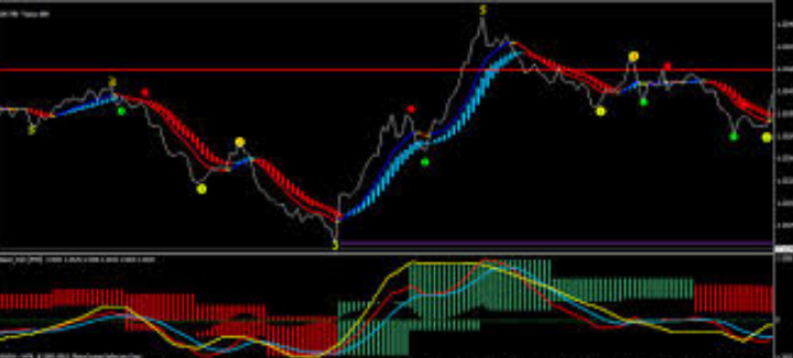 5 minute scalping strategy