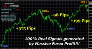 100 buy sell signal indicators mt4