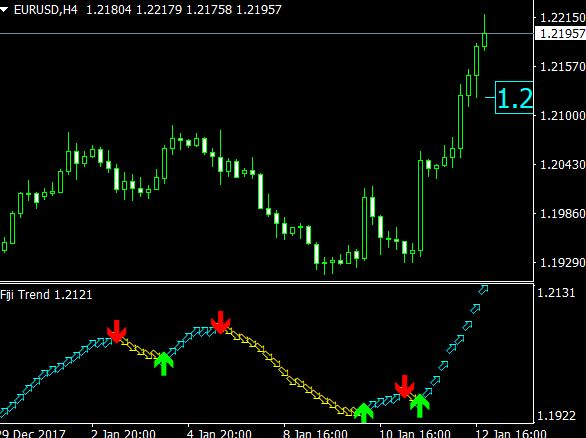 strong trend indicator mt4
