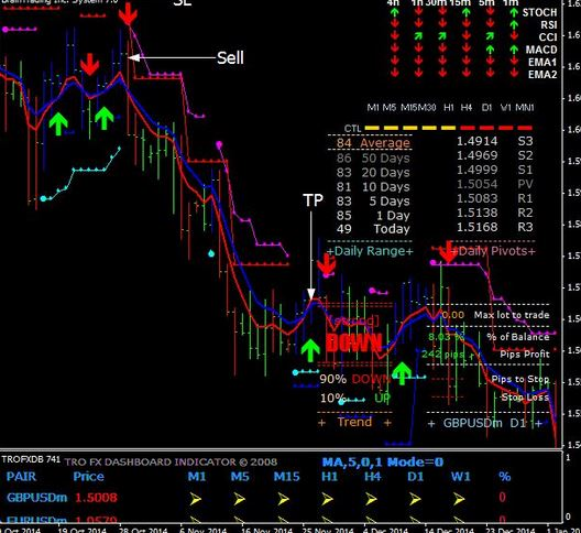 price action trend indicator mt4