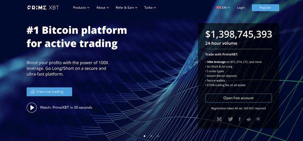 PrimeXBT Platform Review