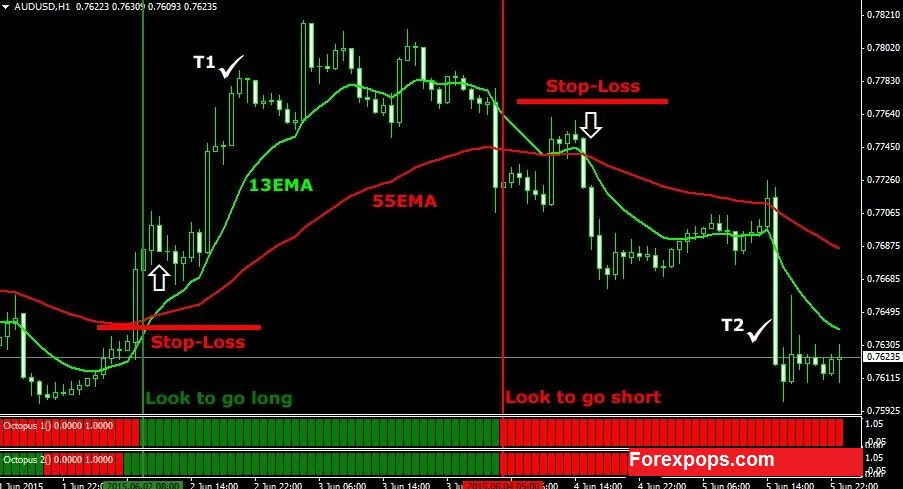 Swing Trading Strategies Quick Guide With FREE PDF