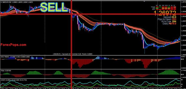 advanced day trading strategies pdf