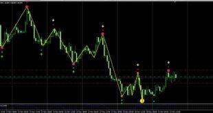 super signals indicator