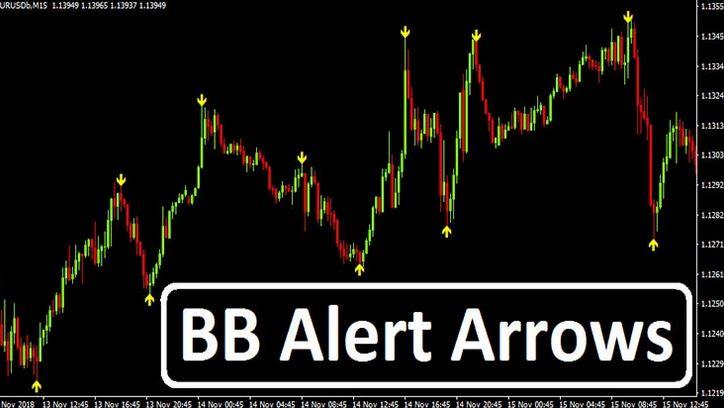 BB Alert Arrows Indicator Non Repaint