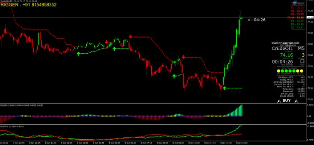 Best Short Term Stock Trading Strategy