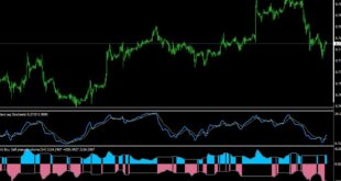 Buy Quantity and Sell Quantity MT4