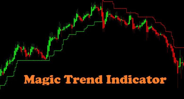Magic Trend Indicator