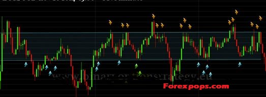 Most Accurate Binary Options Strategy PDF
