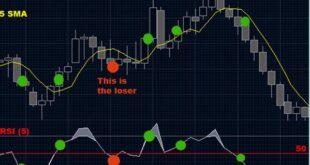 binary options winning strategies pdf
